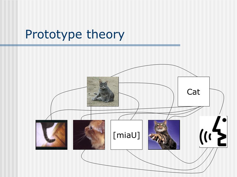 prototype theory The versron of prototype theory expounded i:i this section appears implicitly and explicitly in several well known papers (eg, posner & keele, 1968 rosch, simpson and miller, 1976), and it is the simplest account we know.